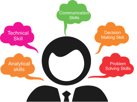 the 5 essential business analysis skills