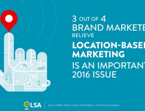 75% Of Brand Marketers Believe Location-Based Marketing Is Important