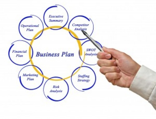 7 Essential Elements Of A Successful Business Plan