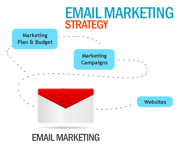 The 11 Strategies To Change How You Email