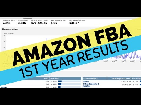 AMAZON FBA: OUR 1ST YEAR RESULTS