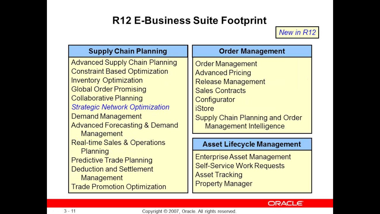 Oracle E-Business Essentials -Lecture 1