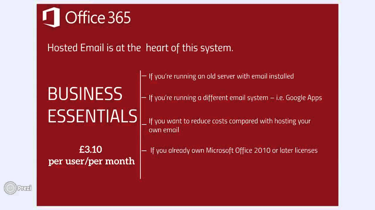 Office 365 Business – Which Plan Is Right For You?