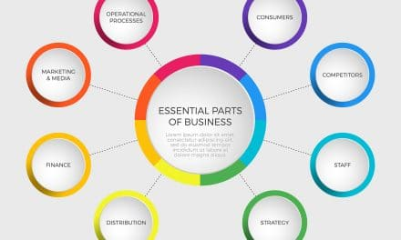 DYNAMIC EDGE CONSULTING – BUSINESS ESSENTIALS