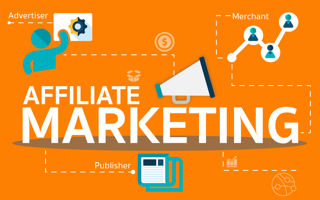 Best Way To Do Affiliate Marketing
