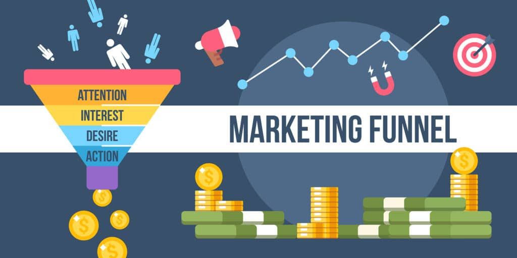 savvy marketers have used online sales funnels