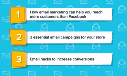 HOW TO WRITE AN EMAIL MARKETING STRATEGY FOR OBERLO DROPSHIPPING
