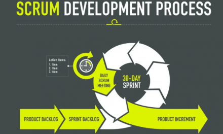 Scrum Hybrid Model to Launch Physical Products